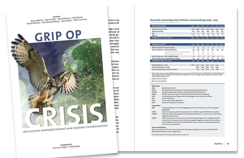 ©Plzant-crisisbeheersing-Grip op crisis